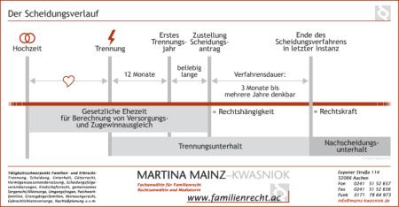 Unterhalt Expertenwissen Auf über 200 Seiten Aachener Kanzlei Für